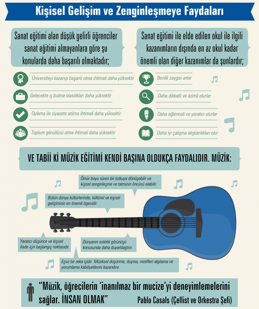 Müzik Eğitimi 3
