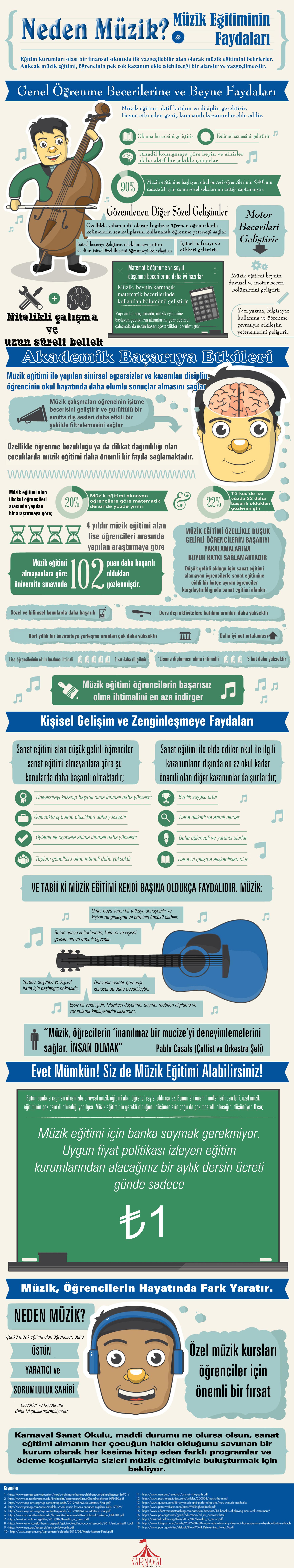 Neden Müzik? Müzik eğitiminin faydaları